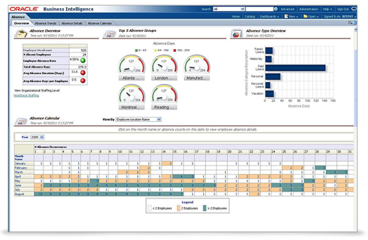 Preview of how to Monitor workforce productivity and reduce costs